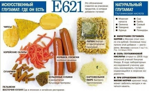 Глутамат натрия в колбасе